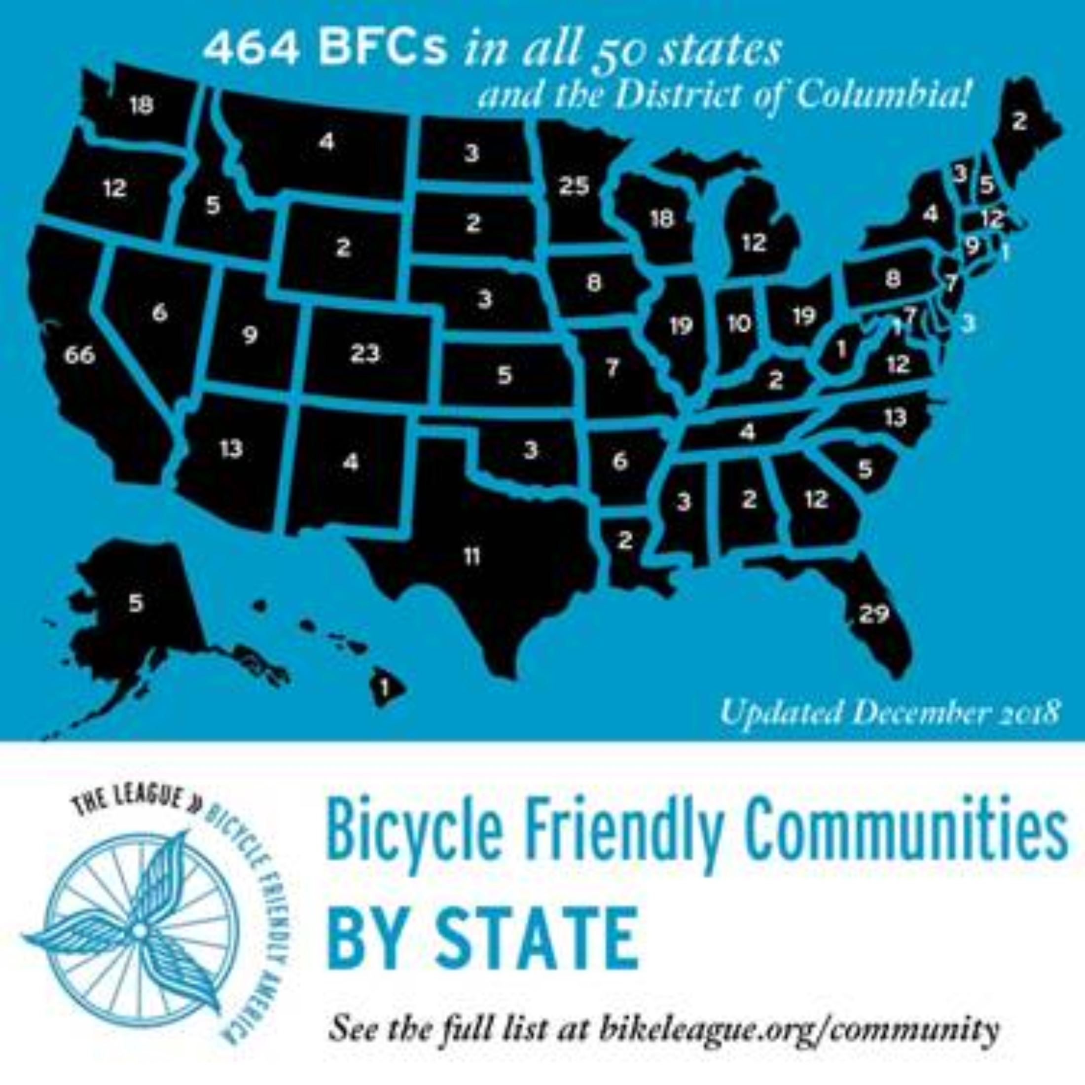 2018 Bicycle Friendly Community